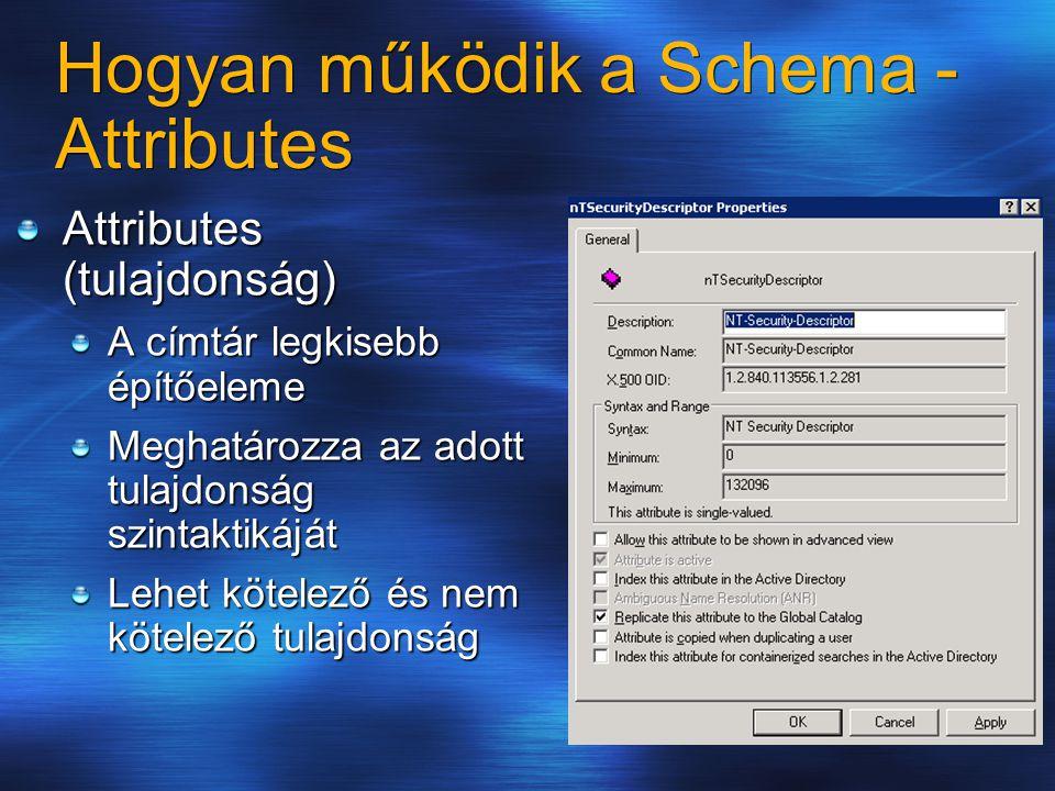 Hogyan működik a Schema - Attributes Attributes (tulajdonság) A címtár legkisebb építőeleme Meghatározza az adott tulajdonság szintaktikáját Lehet köt