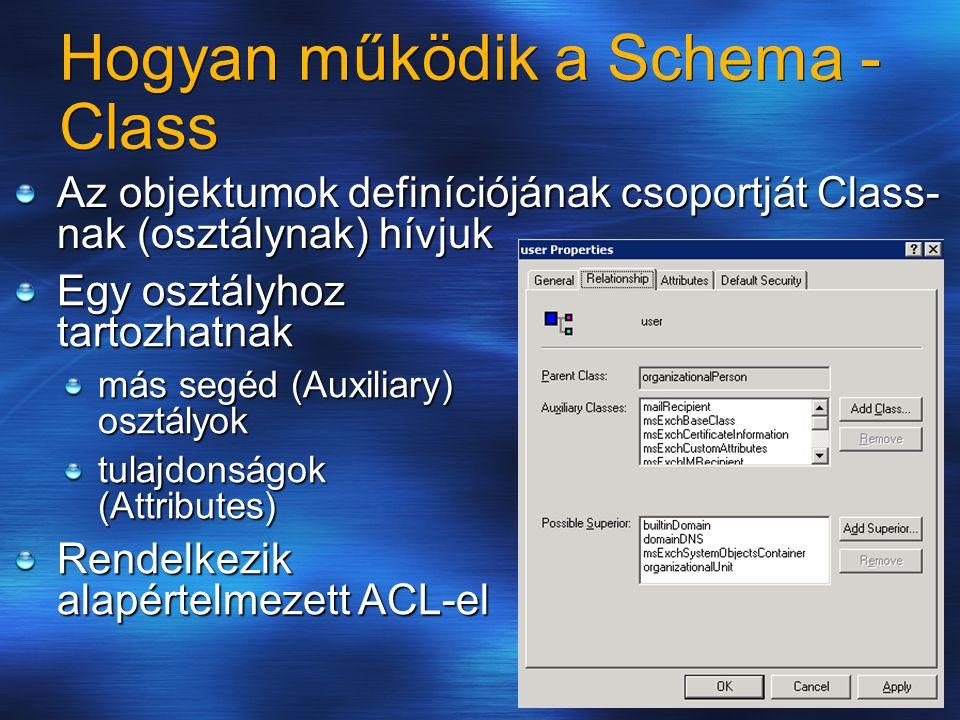 Hogyan működik a Schema - Class Az objektumok definíciójának csoportját Class- nak (osztálynak) hívjuk Egy osztályhoz tartozhatnak más segéd (Auxiliar