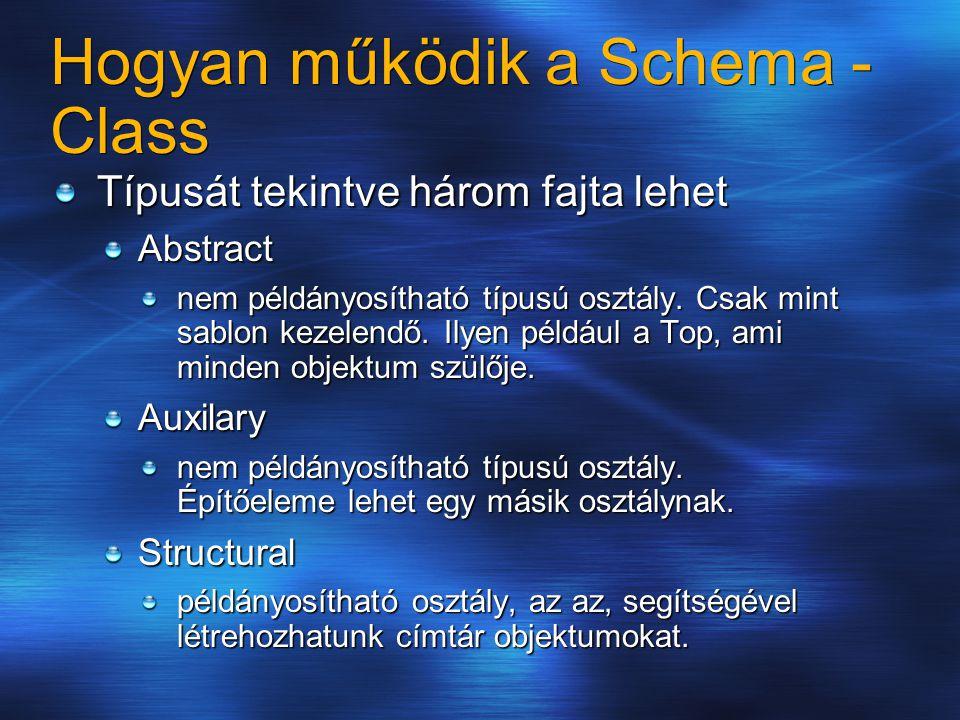 Hogyan működik a Schema - Class Típusát tekintve három fajta lehet Abstract nem példányosítható típusú osztály. Csak mint sablon kezelendő. Ilyen péld