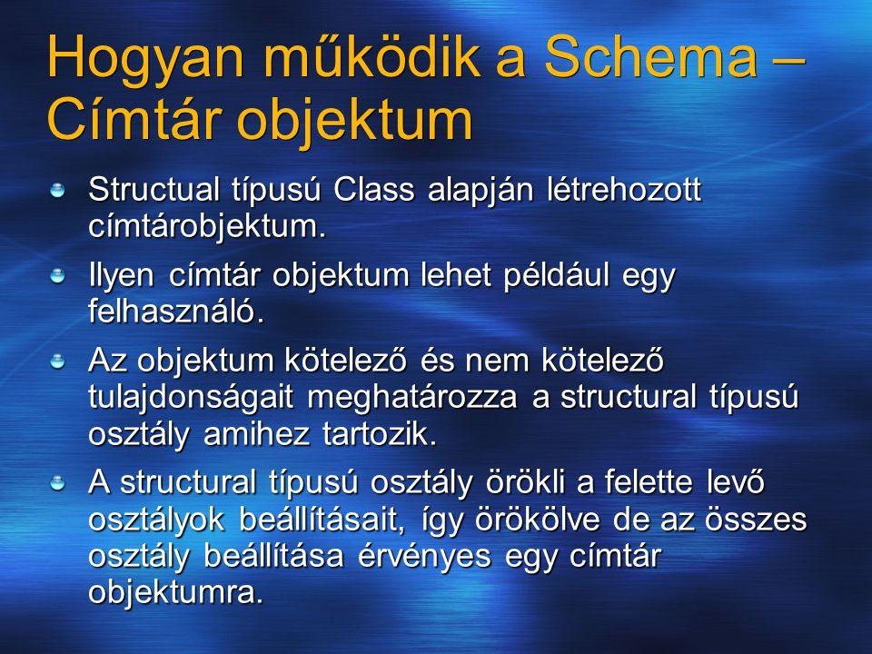 Hogyan működik a Schema – Címtár objektum Structual típusú Class alapján létrehozott címtárobjektum. Ilyen címtár objektum lehet például egy felhaszná