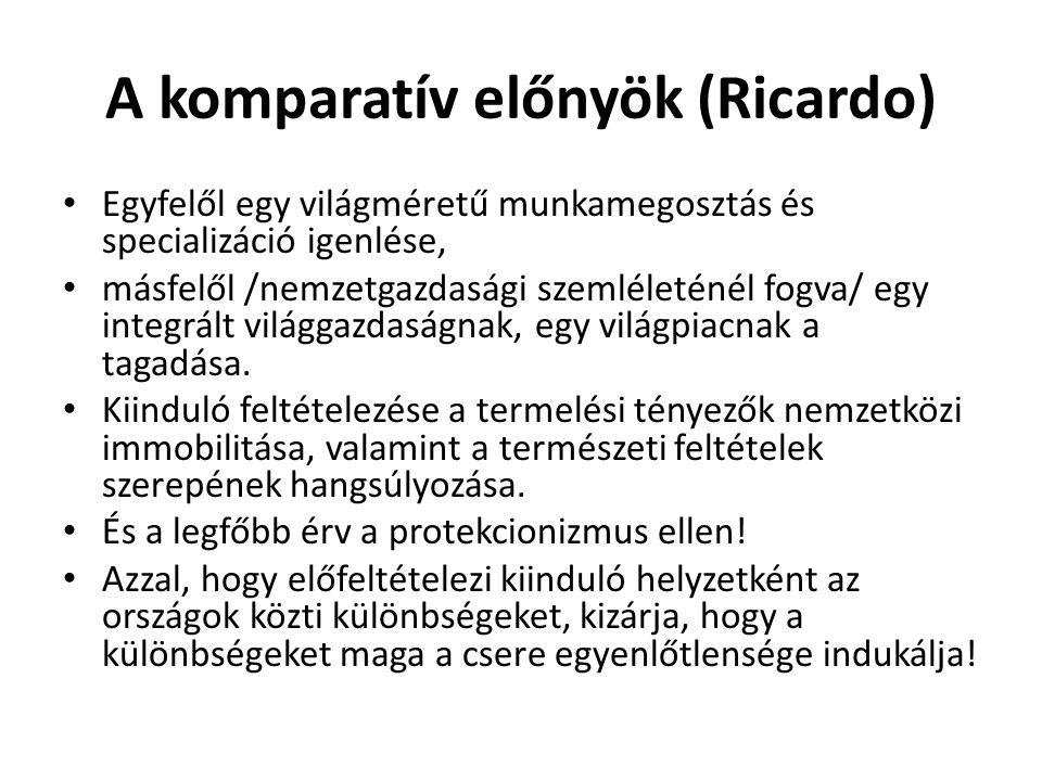 A komparatív előnyök (Ricardo) Egyfelől egy világméretű munkamegosztás és specializáció igenlése, másfelől /nemzetgazdasági szemléleténél fogva/ egy i