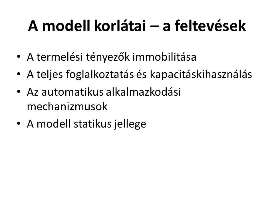 A modell korlátai – a feltevések A termelési tényezők immobilitása A teljes foglalkoztatás és kapacitáskihasználás Az automatikus alkalmazkodási mecha
