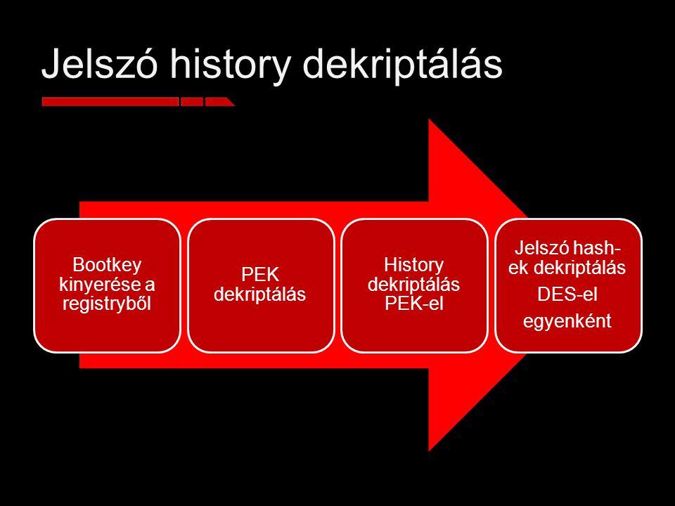 Jelszó history dekriptálás Bootkey kinyerése a registryből PEK dekriptálás History dekriptálás PEK-el Jelszó hash- ek dekriptálás DES-el egyenként