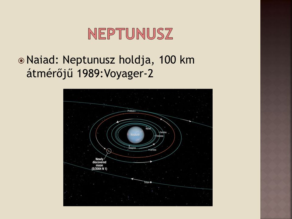  Naiad: Neptunusz holdja, 100 km átmérőjű 1989:Voyager-2