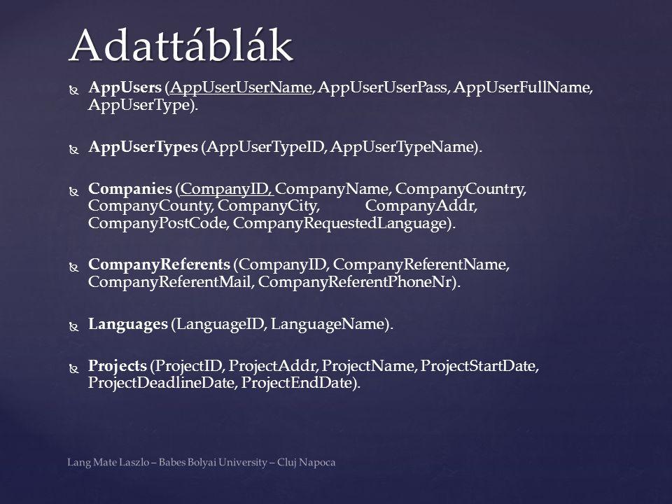   AppUsers (AppUserUserName, AppUserUserPass, AppUserFullName, AppUserType).