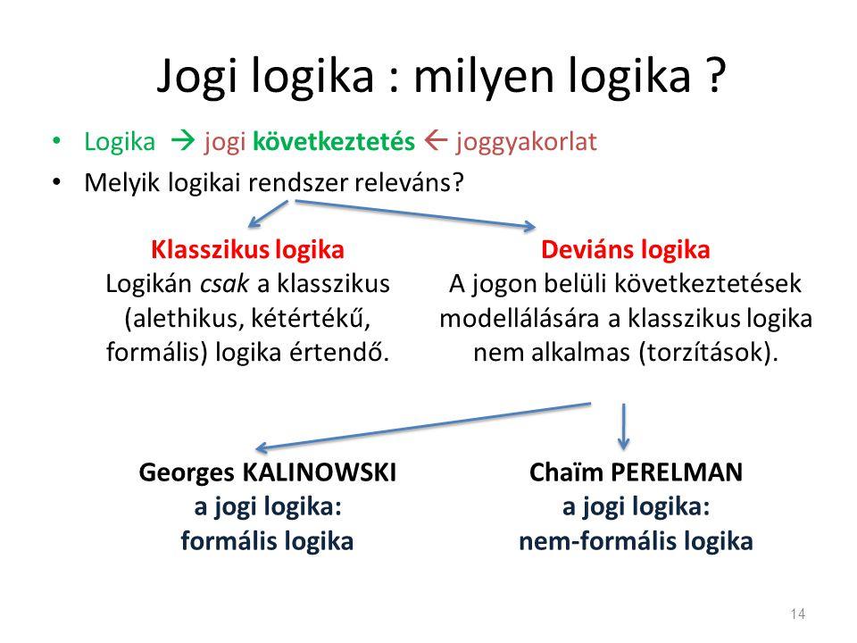Jogi logika : milyen logika ? Logika  jogi következtetés  joggyakorlat Melyik logikai rendszer releváns? 14 Klasszikus logika Logikán csak a klasszi