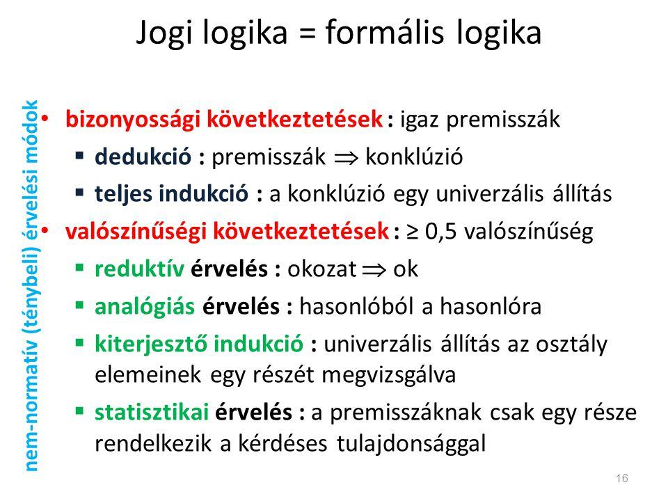Jogi logika = formális logika bizonyossági következtetések : igaz premisszák  dedukció : premisszák  konklúzió  teljes indukció : a konklúzió egy u