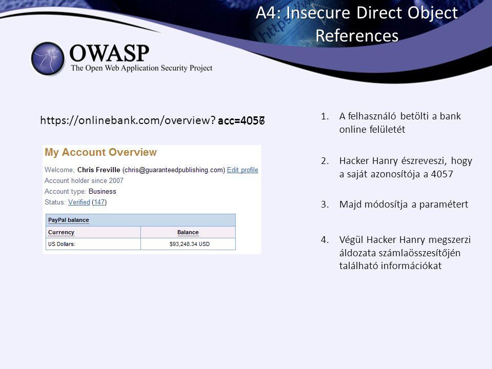 A4: Insecure Direct Object References 1.A felhasználó betölti a bank online felületét 2.Hacker Hanry észreveszi, hogy a saját azonosítója a 4057 3.Maj