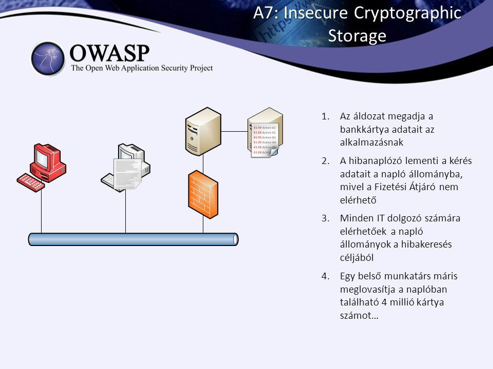 A7: Insecure Cryptographic Storage 1.Az áldozat megadja a bankkártya adatait az alkalmazásnak 2.A hibanaplózó lementi a kérés adatait a napló állomány
