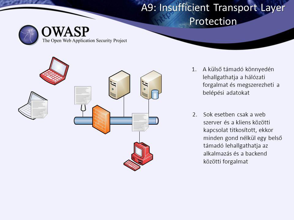 A9: Insufficient Transport Layer Protection 1.A külső támadó könnyedén lehallgathatja a hálózati forgalmat és megszerezheti a belépési adatokat 2.Sok
