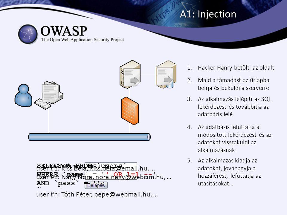 A1: Injection Javaslatok: – Alkalmazzunk megfelelő bemeneti paraméter ellenőrzést (pl.: típus, hossz, érték, stb…) – Ahol csak tehetjük, alkalmazzunk White List alapú ellenőrzést a bemenő adatokon – Használjunk jól bevált technikákat, mint a Prepared Statements vagy Stored Procedures – A kiosztott adatbázis jogosultságot minimalizáljuk Bővebben: http://www.owasp.org/index.php/SQL_Injection_Prevention_Cheat_Sheet http://www.owasp.org/index.php/SQL_Injection_Prevention_Cheat_Sheet