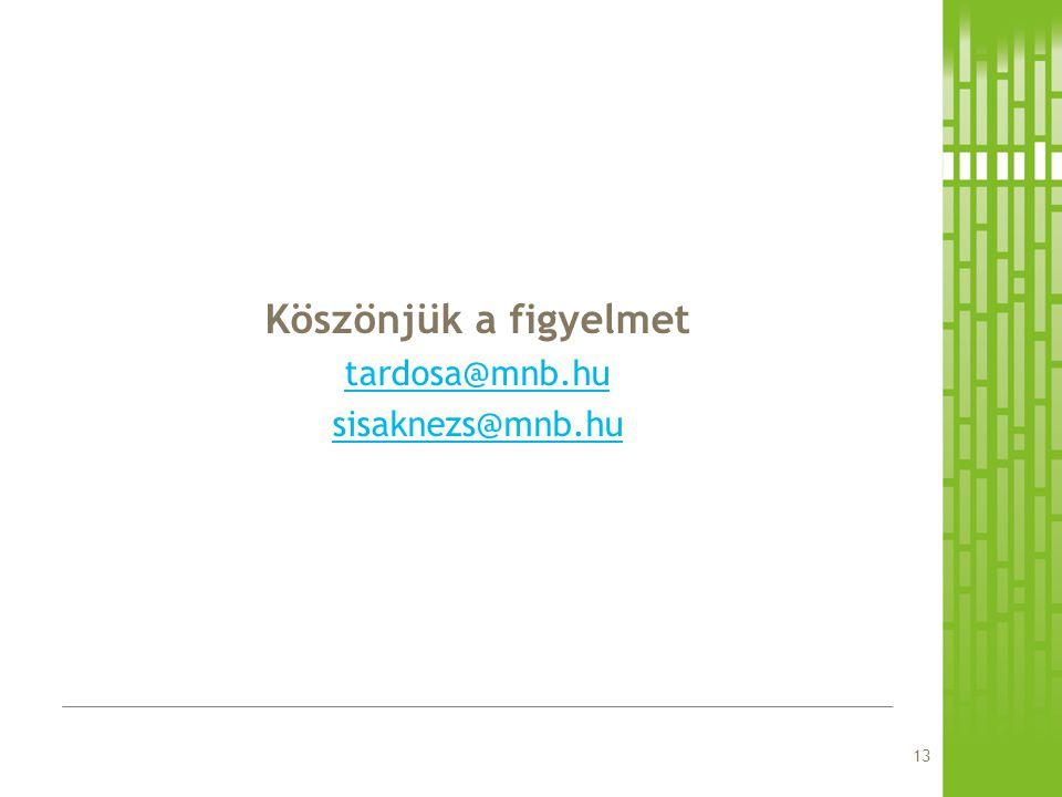 Köszönjük a figyelmet tardosa@mnb.hu sisaknezs@mnb.hu 13