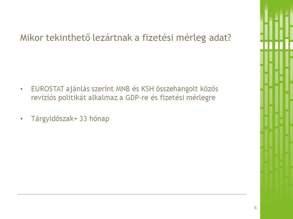 EUROSTAT ajánlás szerint MNB és KSH összehangolt közös revíziós politikát alkalmaz a GDP-re és fizetési mérlegre Tárgyidőszak+ 33 hónap Mikor tekinthe