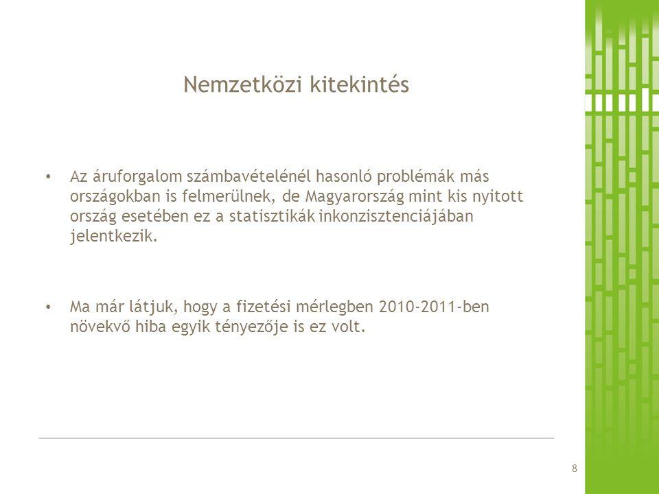 Az áruforgalom számbavételénél hasonló problémák más országokban is felmerülnek, de Magyarország mint kis nyitott ország esetében ez a statisztikák in