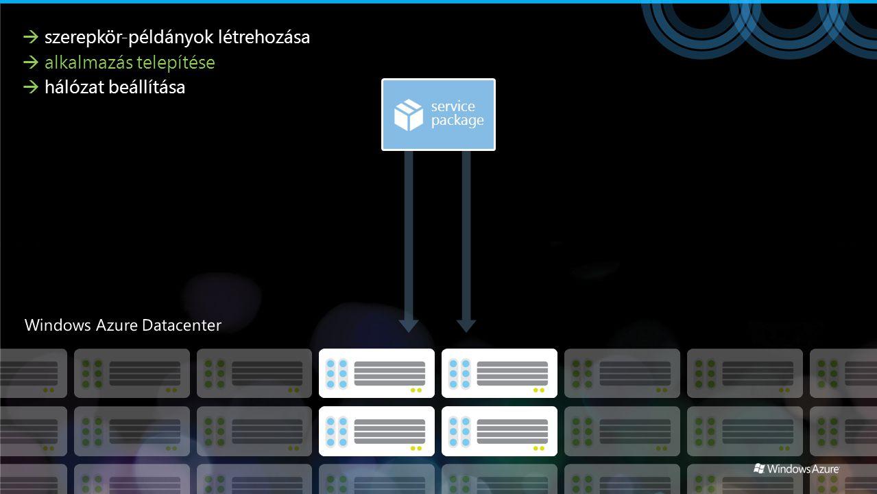 service package  szerepkör-példányok létrehozása  alkalmazás telepítése  hálózat beállítása