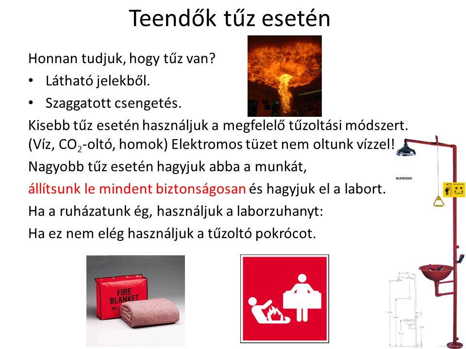 Teendők tűz esetén Honnan tudjuk, hogy tűz van.Látható jelekből.