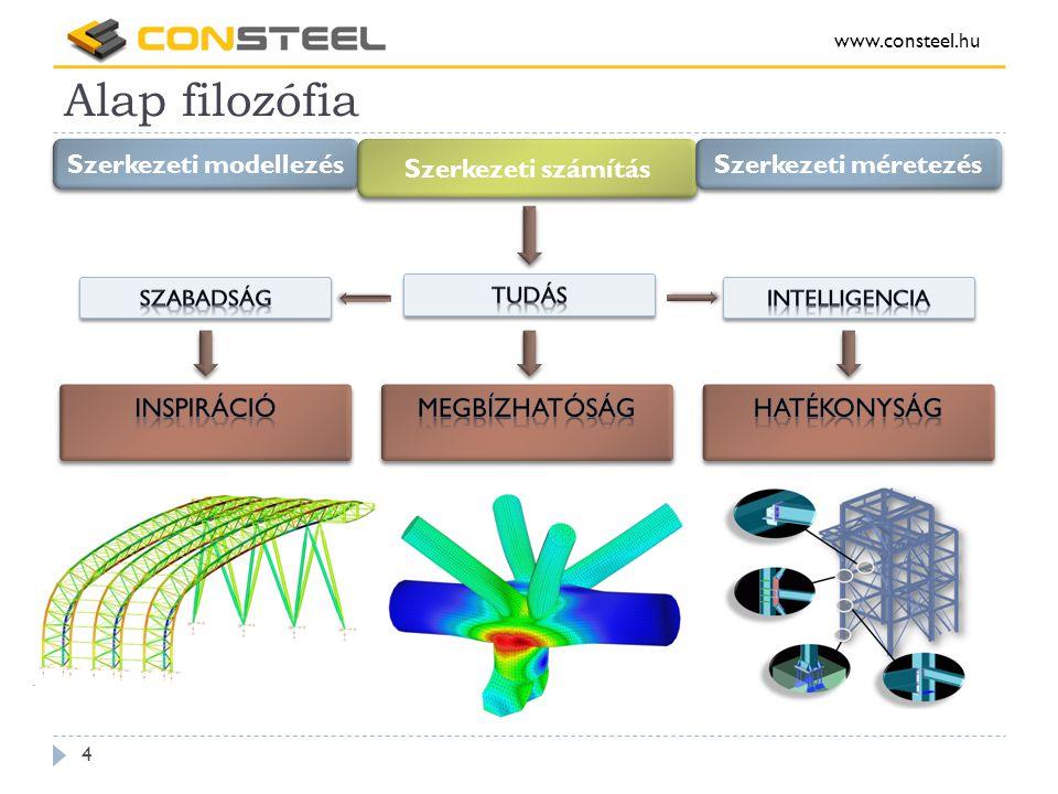 Alap filozófia www.consteel.hu 5 Modellezés Számítás Méretezés Mérnöki modell Számítási modell Szabvány modell Egységes modell alapú konzisztens szerkezeti számítás-méretezés