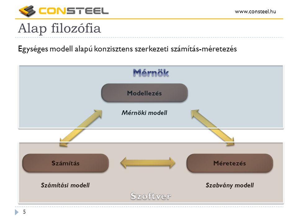 Néhány referencia www.consteel.hu 6