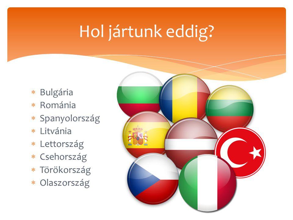  Bulgária  Románia  Spanyolország  Litvánia  Lettország  Csehország  Törökország  Olaszország Hol jártunk eddig?