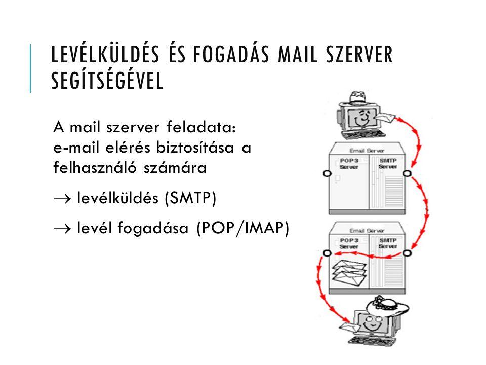 LEVÉLKÜLDÉS ÉS FOGADÁS MAIL SZERVER SEGÍTSÉGÉVEL A mail szerver feladata: e-mail elérés biztosítása a felhasználó számára  levélküldés (SMTP)  levél