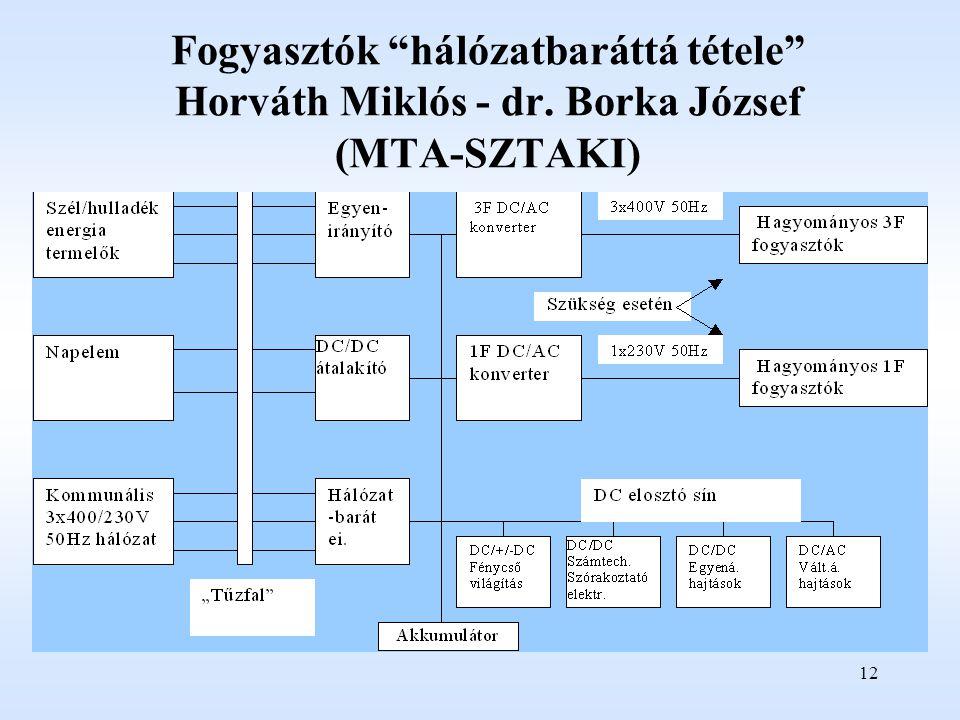 12 Fogyasztók hálózatbaráttá tétele Horváth Miklós - dr.