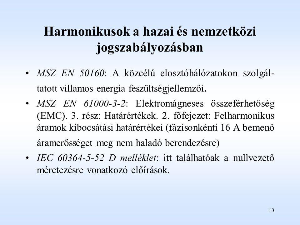 13 Harmonikusok a hazai és nemzetközi jogszabályozásban MSZ EN 50160: A közcélú elosztóhálózatokon szolgál- tatott villamos energia feszültségjellemzői.
