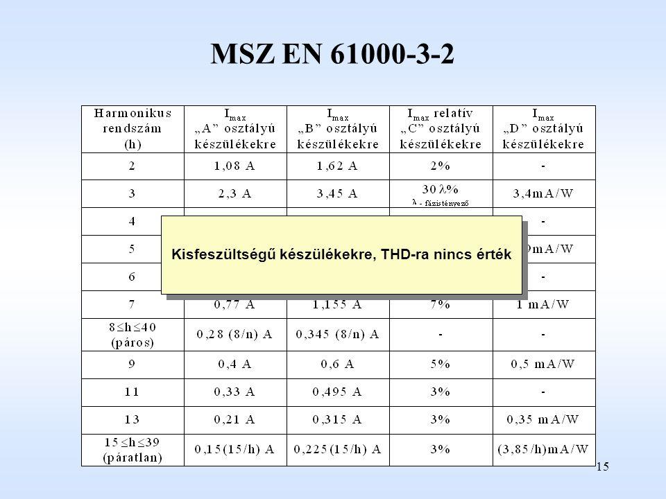 15 Kisfeszültségű készülékekre, THD-ra nincs érték MSZ EN 61000-3-2