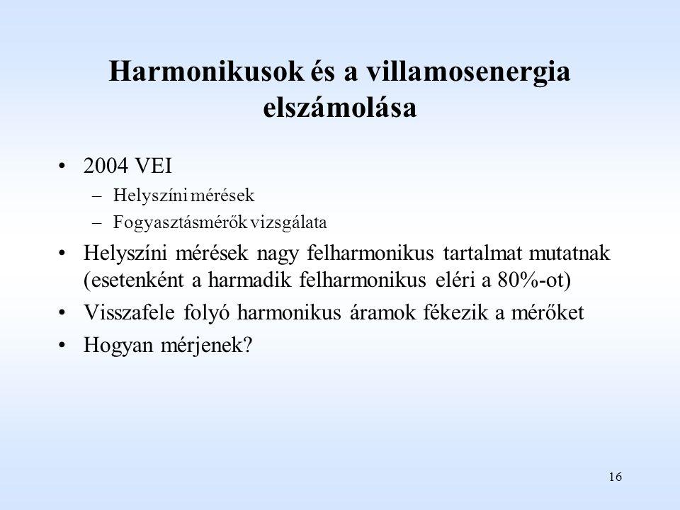 16 Harmonikusok és a villamosenergia elszámolása 2004 VEI –Helyszíni mérések –Fogyasztásmérők vizsgálata Helyszíni mérések nagy felharmonikus tartalmat mutatnak (esetenként a harmadik felharmonikus eléri a 80%-ot) Visszafele folyó harmonikus áramok fékezik a mérőket Hogyan mérjenek?
