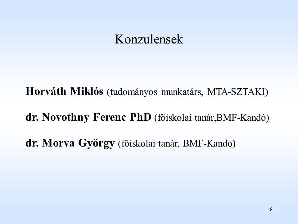 18 Konzulensek Horváth Miklós (tudományos munkatárs, MTA-SZTAKI) dr.