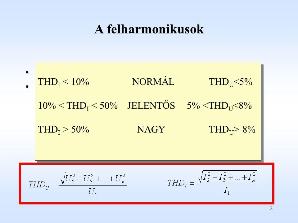 2 A felharmonikusok Szinsztól eltérő, periodikus jel  Fourier-transzformáció Leíró jellemzők: THD I < 10% NORMÁL THD U <5% 10% < THD I < 50%JELENTŐS5% <THD U <8% THD I > 50% NAGY THD U > 8% THD I < 10% NORMÁL THD U <5% 10% < THD I < 50%JELENTŐS5% <THD U <8% THD I > 50% NAGY THD U > 8%
