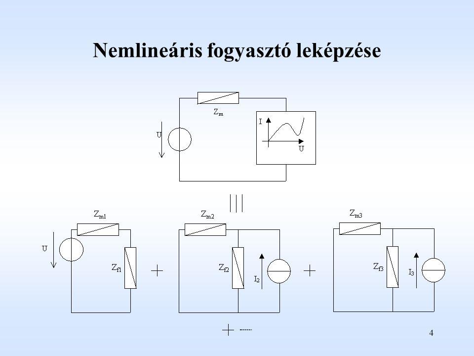 4 Nemlineáris fogyasztó leképzése