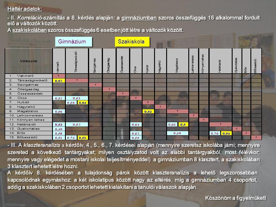 44 - III. A klaszteranalízis a kérdőív, 4., 5., 6., 7. kérdései alapján (mennyire szeretsz iskolába járni; mennyire szereted a következő tantárgyakat;