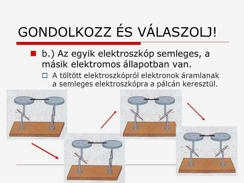 GONDOLKOZZ ÉS VÁLASZOLJ! b.) Az egyik elektroszkóp semleges, a másik elektromos állapotban van.  A töltött elektroszkópról elektronok áramlanak a sem