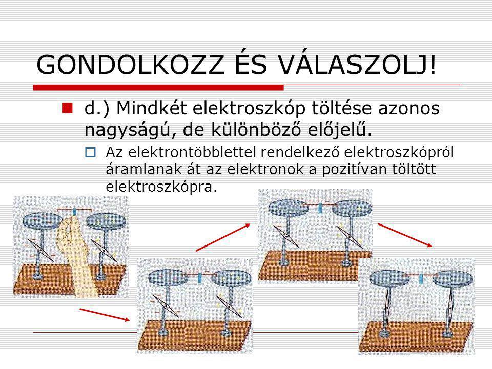 GONDOLKOZZ ÉS VÁLASZOLJ! d.) Mindkét elektroszkóp töltése azonos nagyságú, de különböző előjelű.  Az elektrontöbblettel rendelkező elektroszkópról ár