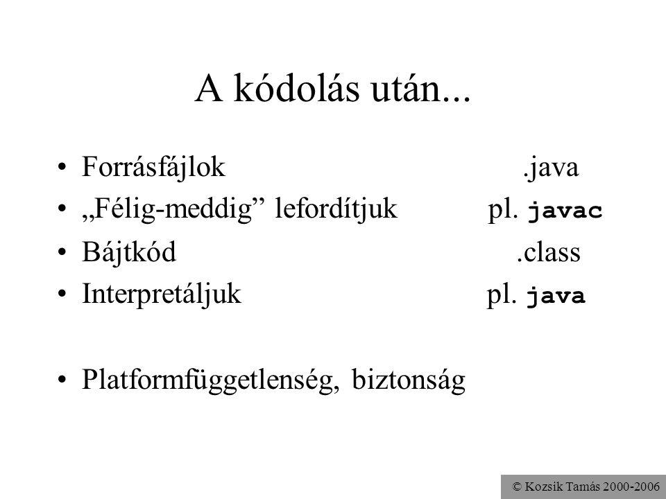 © Kozsik Tamás 2000-2006 jar - Java ARchieve Lényegében zip formátum, kis extrákkal A jar program használata hasonlít a tar parancsra Archívum készítése: jar cvf classes.jar Foo.class Bar.class