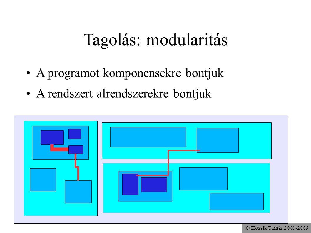 © Kozsik Tamás 2000-2006 Tagolás: modularitás A programot komponensekre bontjuk A rendszert alrendszerekre bontjuk