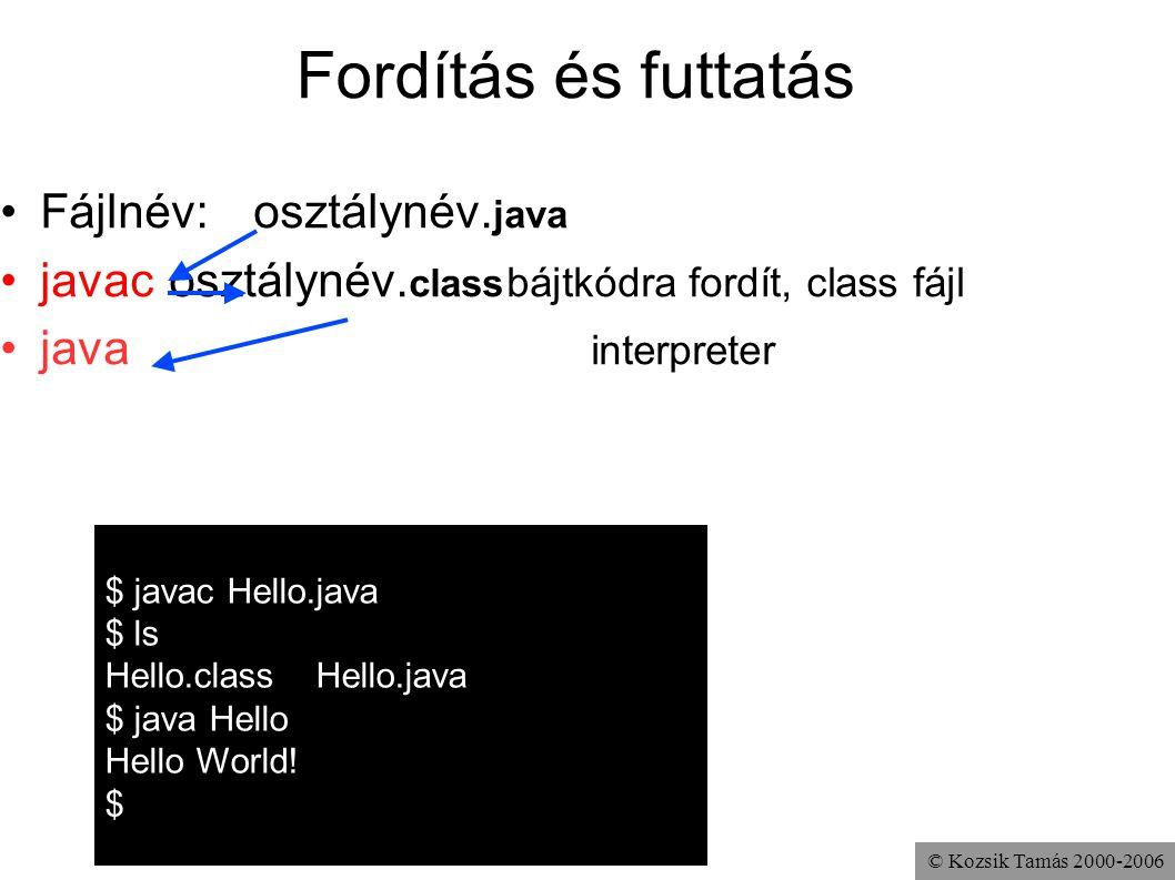 © Kozsik Tamás 2000-2006 Fájlnév:osztálynév. java javac osztálynév. class bájtkódra fordít, class fájl java interpreter Fordítás és futtatás $ javac H