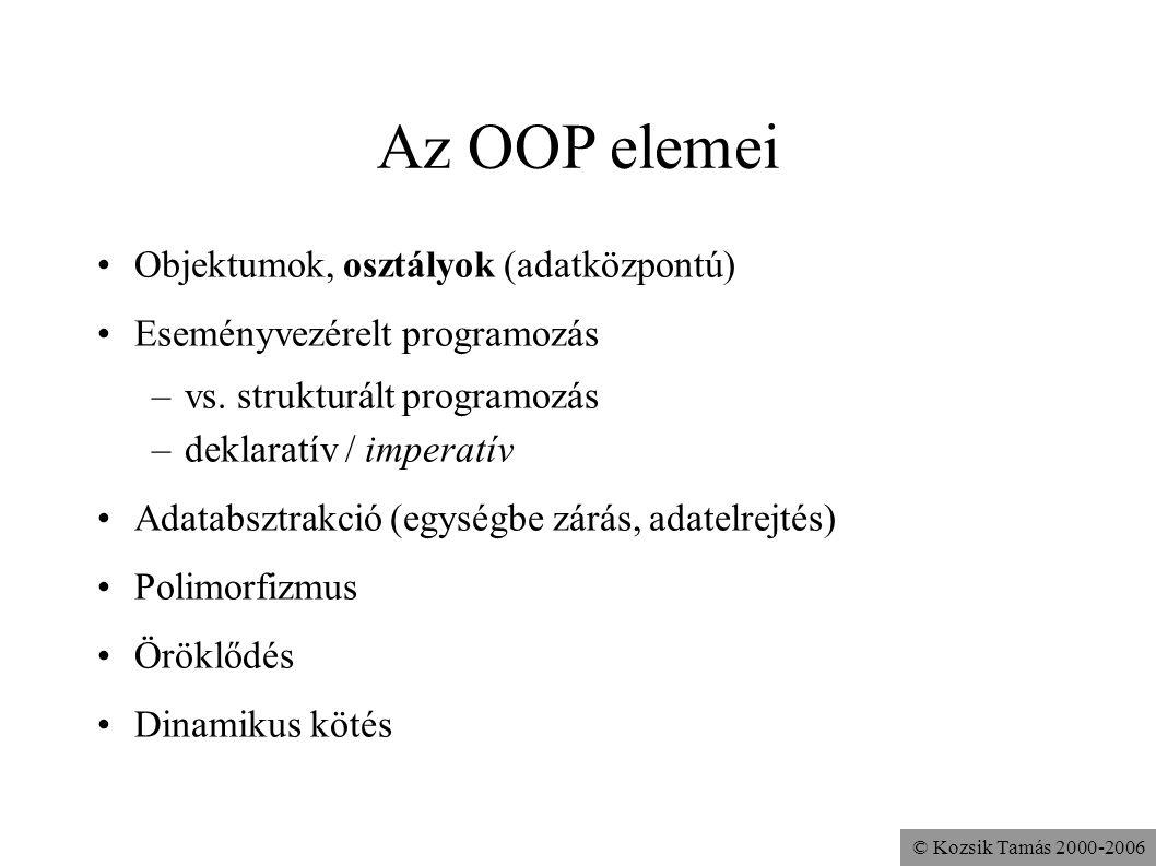 © Kozsik Tamás 2000-2006 Az OOP elemei Objektumok, osztályok (adatközpontú) Eseményvezérelt programozás –vs. strukturált programozás –deklaratív / imp