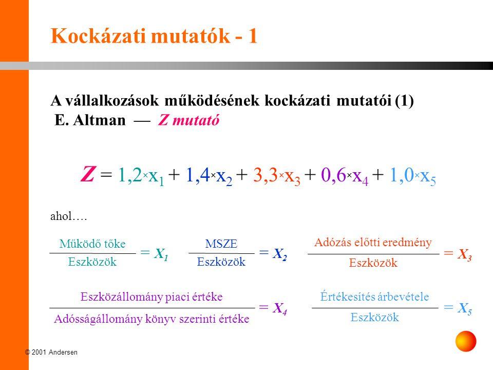 © 2001 Andersen Kockázati mutatók - 1 Eszközállomány piaci értéke Adósságállomány könyv szerinti értéke = X4= X4 ahol…. Z = 1,2  x 1 + 1,4  x 2 + 3,