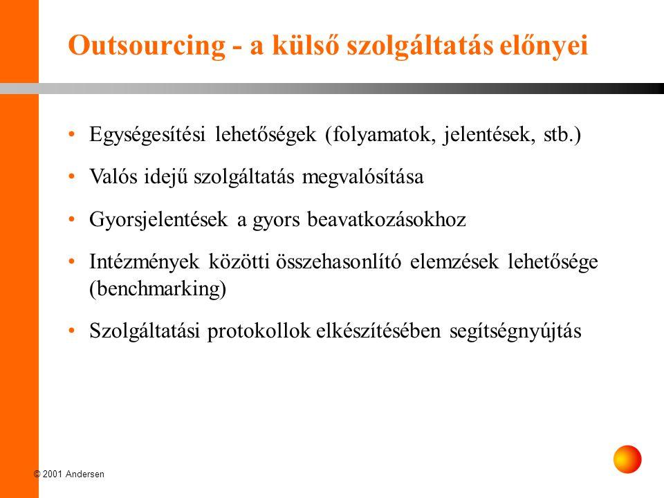 © 2001 Andersen Outsourcing - a külső szolgáltatás előnyei Egységesítési lehetőségek (folyamatok, jelentések, stb.) Valós idejű szolgáltatás megvalósí