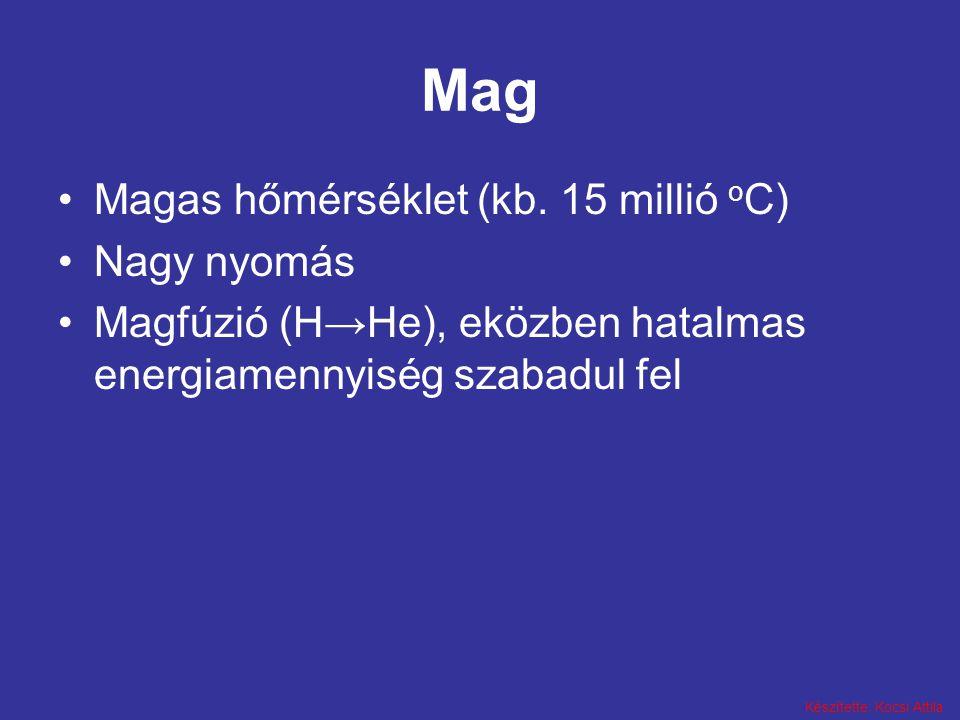 Készítette: Kocsi Attila Mag Magas hőmérséklet (kb. 15 millió o C) Nagy nyomás Magfúzió (H→He), eközben hatalmas energiamennyiség szabadul fel
