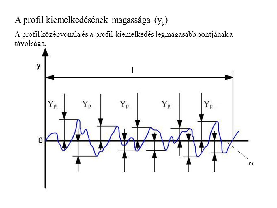A profil kiemelkedésének magassága (y p ) A profil középvonala és a profil-kiemelkedés legmagasabb pontjának a távolsága. m