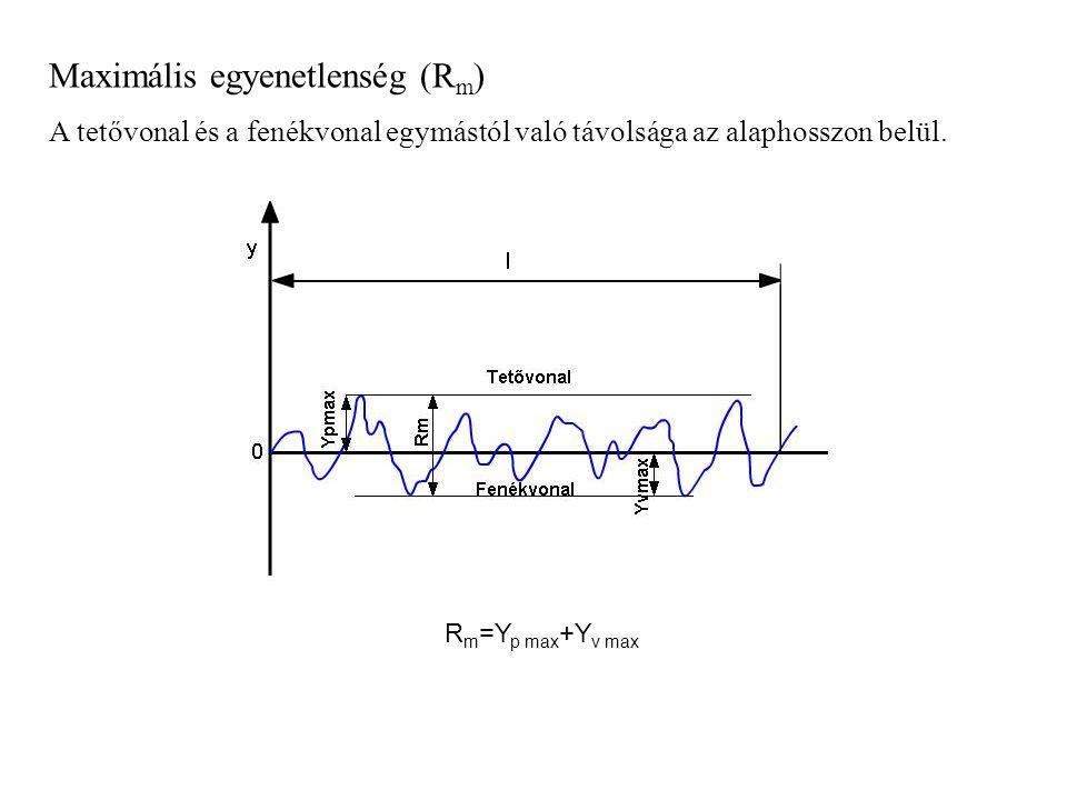 Maximális egyenetlenség (R m ) A tetővonal és a fenékvonal egymástól való távolsága az alaphosszon belül. R m =Y p max +Y v max