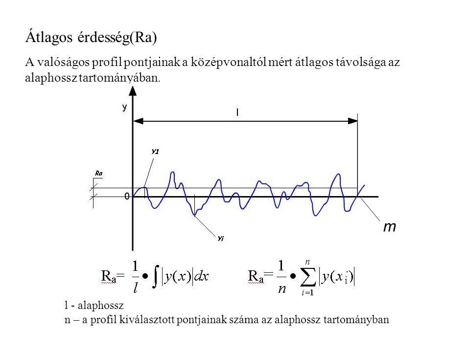 Átlagos érdesség(Ra) A valóságos profil pontjainak a középvonaltól mért átlagos távolsága az alaphossz tartományában. l - alaphossz n – a profil kivál
