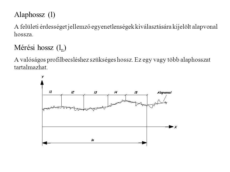 Alaphossz (l) A felületi érdességet jellemző egyenetlenségek kiválasztására kijelölt alapvonal hossza. Mérési hossz (l n ) A valóságos profilbecsléshe