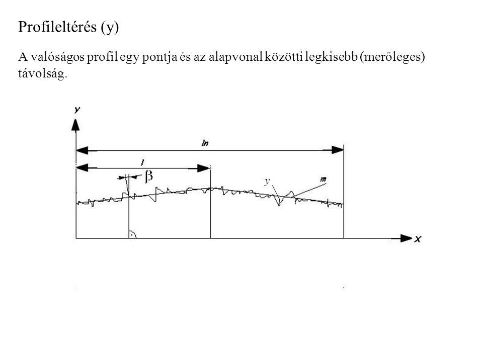 Középvonal (m) Olyan alapvonal amelynek az alakja megegyezik a névleges profillal és a Valóságos profilt az alaphosszon belül úgy osztja ketté, hogy a profil eltérések négyzetösszege minimális.