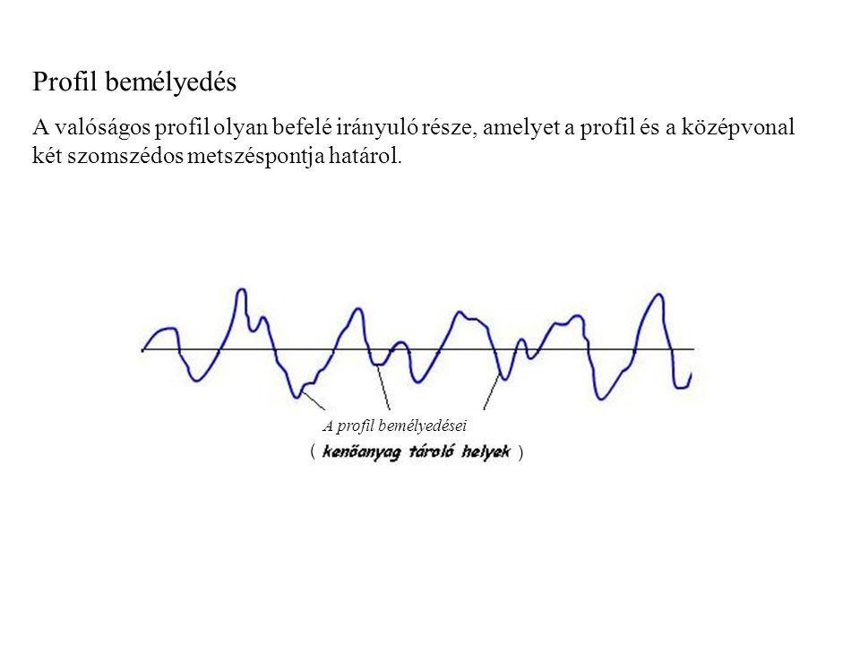 Profil bemélyedés A valóságos profil olyan befelé irányuló része, amelyet a profil és a középvonal két szomszédos metszéspontja határol. A profil bemé