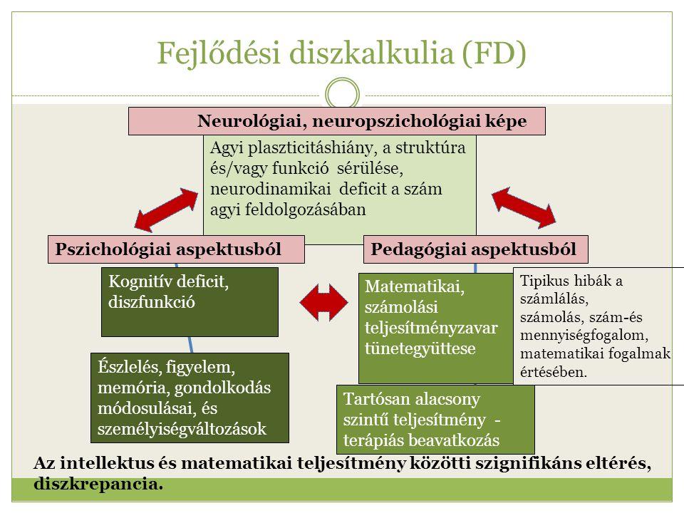 Fejlődési diszkalkulia (FD) Agyi plaszticitáshiány, a struktúra és/vagy funkció sérülése, neurodinamikai deficit a szám agyi feldolgozásában Neurológi