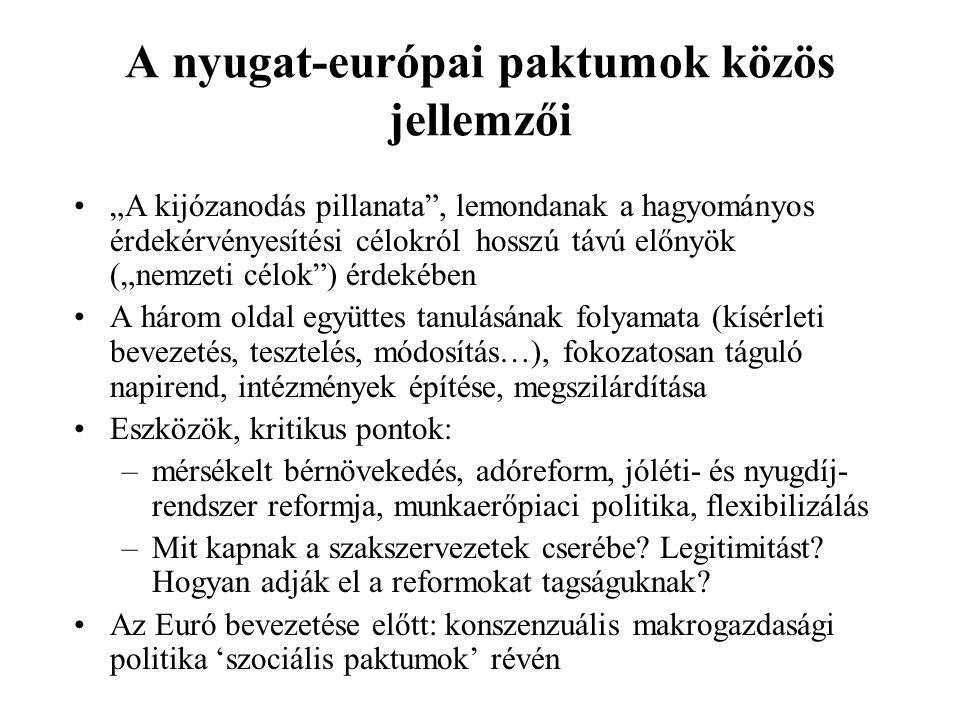 """A nyugat-európai paktumok közös jellemzői """"A kijózanodás pillanata , lemondanak a hagyományos érdekérvényesítési célokról hosszú távú előnyök (""""nemzeti célok ) érdekében A három oldal együttes tanulásának folyamata (kísérleti bevezetés, tesztelés, módosítás…), fokozatosan táguló napirend, intézmények építése, megszilárdítása Eszközök, kritikus pontok: –mérsékelt bérnövekedés, adóreform, jóléti- és nyugdíj- rendszer reformja, munkaerőpiaci politika, flexibilizálás –Mit kapnak a szakszervezetek cserébe."""