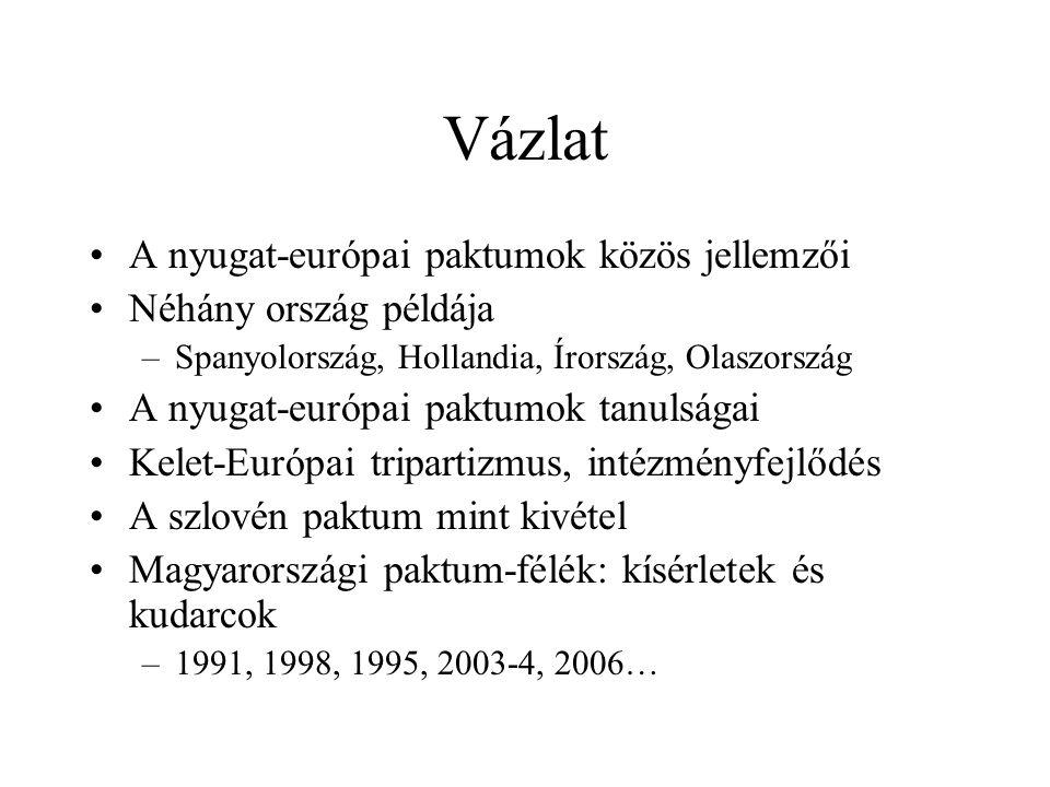 Vázlat A nyugat-európai paktumok közös jellemzői Néhány ország példája –Spanyolország, Hollandia, Írország, Olaszország A nyugat-európai paktumok tanulságai Kelet-Európai tripartizmus, intézményfejlődés A szlovén paktum mint kivétel Magyarországi paktum-félék: kísérletek és kudarcok –1991, 1998, 1995, 2003-4, 2006…